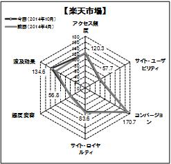 CS20141226003_002