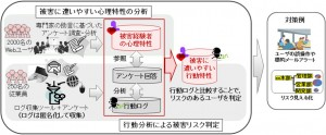 CS20150119005_001