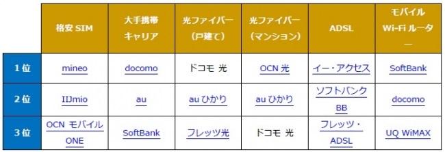 kakaku com