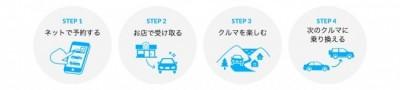 NOREL_step