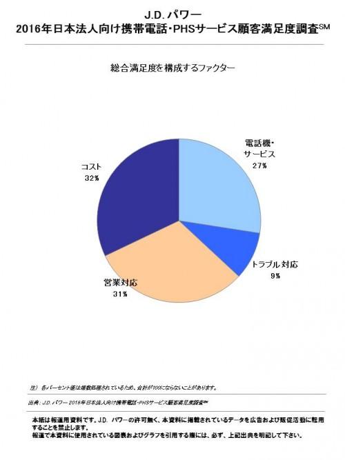 図4_bz_mobile_phone_phs_j_fn_chart_4