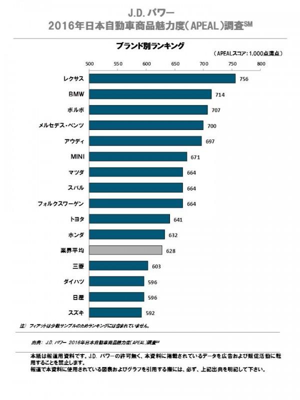 2016_japan_apeal_j_fn_chart_1