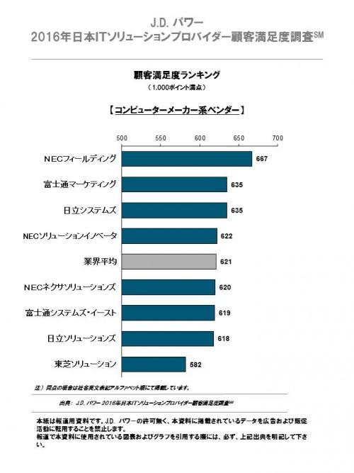 2016_japan_it_solution_chart_2