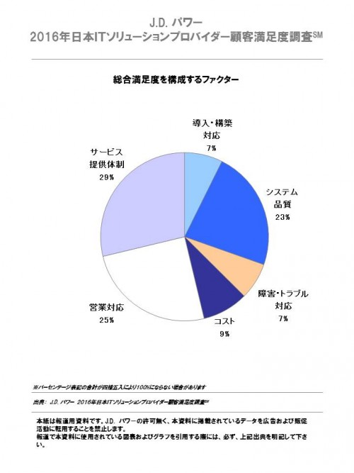 2016_japan_it_solution_chart_4