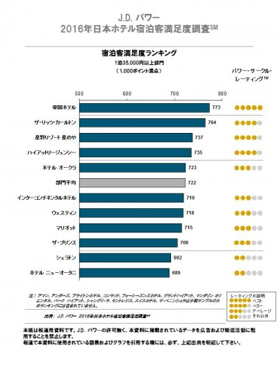 35000up_ranking_0