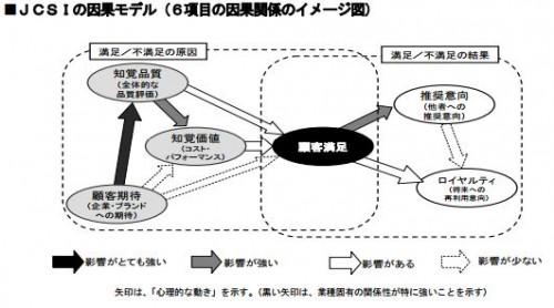 jcsi_model