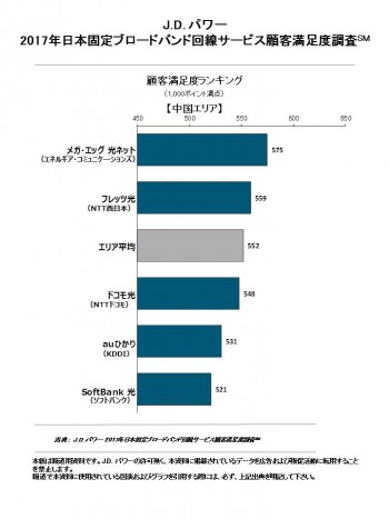 ranking_chugoku_0