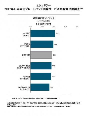 ranking_hokkaido_0