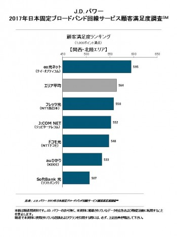 ranking_kansai_0