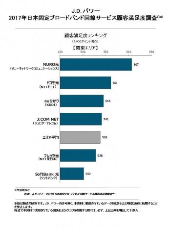 ranking_kanto_0