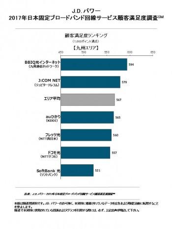 ranking_kyushu_0
