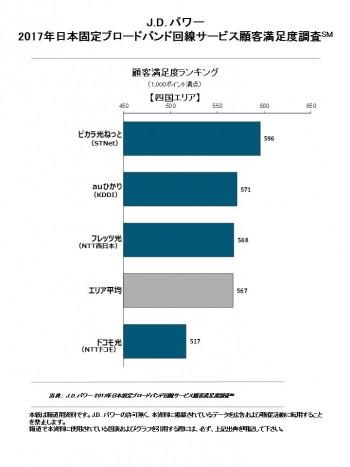ranking_shikoku_0