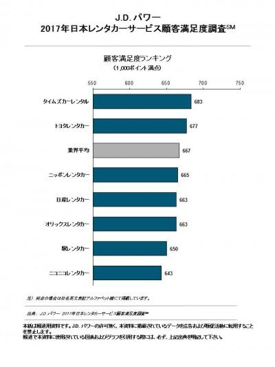 ranking_0