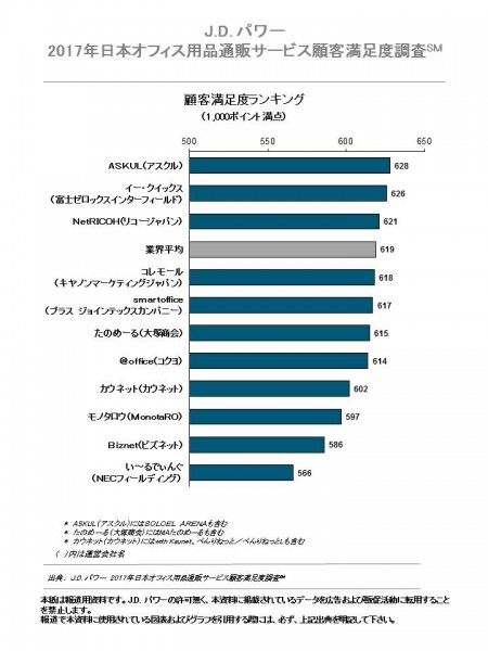 ranking_6