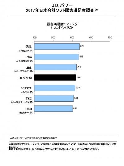 ranking_8