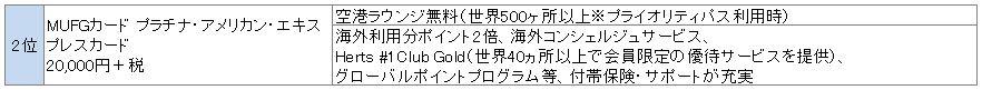表MUFG3