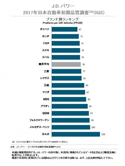 ranking_11