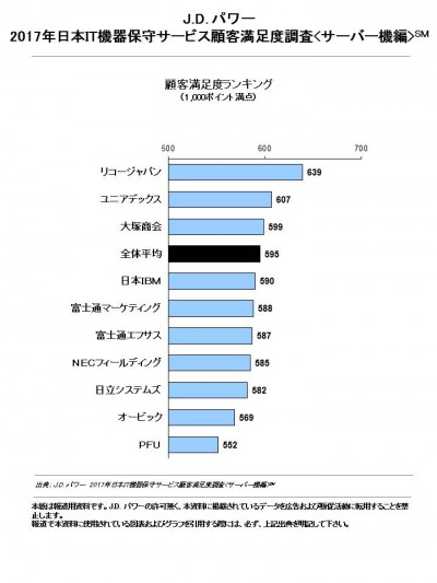 ranking_12