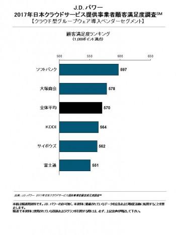 ranking_13