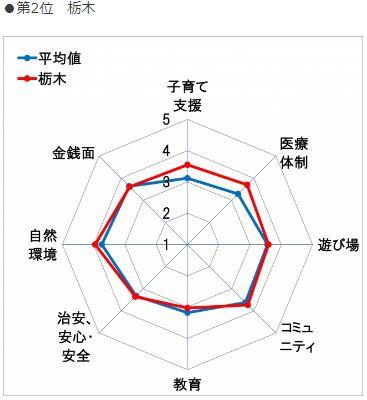 栃木レーダー