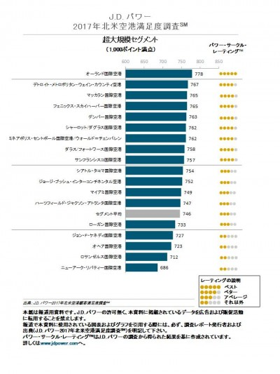 mega_airport_ranking_0