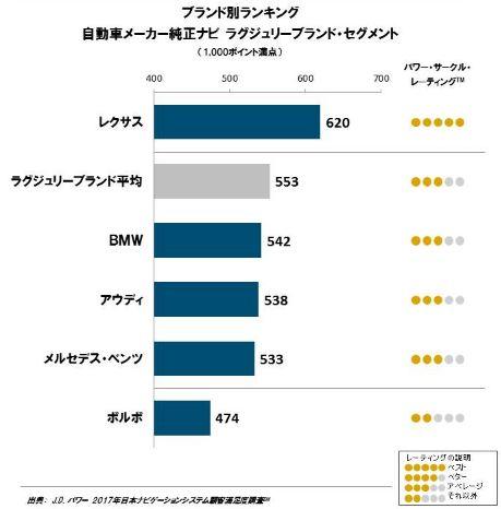 ranking_mass_market_brand_segment