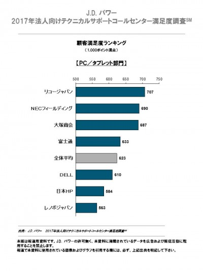 ranking_pc_tablet_0