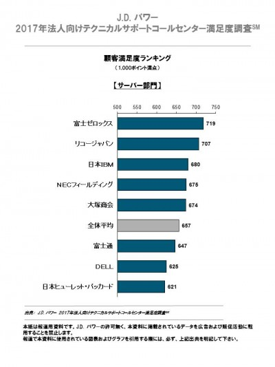 ranking_server_0