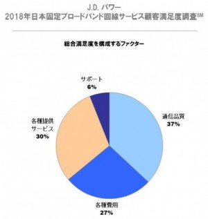固定BB円グラフ