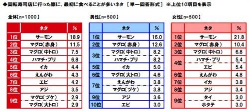 180403sushi1