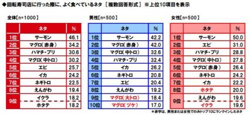 180403sushi2