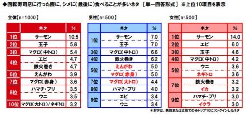 180403sushi4