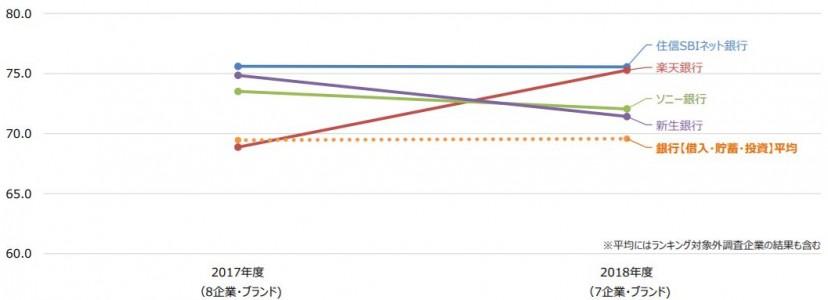 銀行特別グラフ