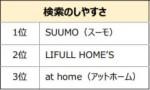 SUUMO3