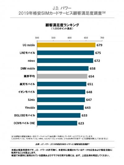 chart2_1